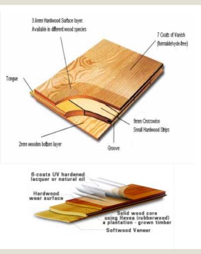 Engineered Wood Flooring Products Flooring Services Amershamfloor