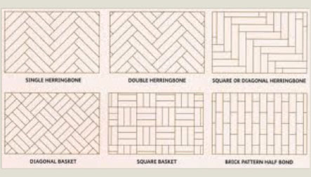 Different Parquet Flooring Patterns